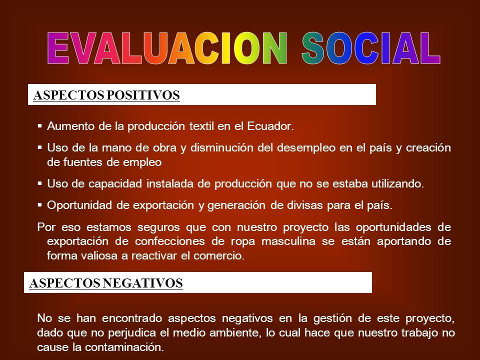 ASPECTOS POSITIVOS Aumento de la producción textil en el Ecuador. Uso de la mano de obra y disminución del desempleo en el país y creación de fuentes