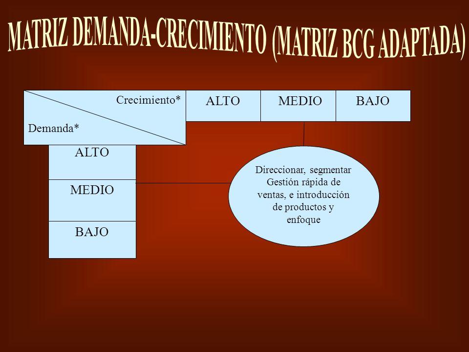 GRANDEMEDIAPEQUEÑA ALTO BAJO MEDIO FORTALEZA CRECIMIENTO Invertir en capital de trabajo y áreas vulnerables