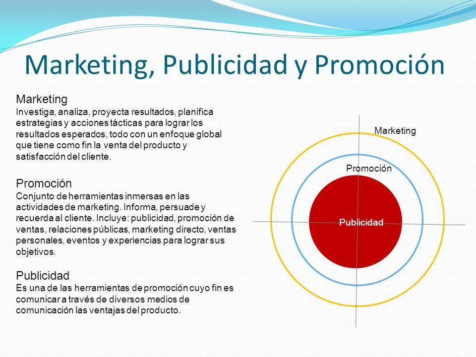 Marketing, Publicidad y Promoción Marketing Promoción Publicidad Marketing Investiga, analiza, proyecta resultados, planifica estrategias y acciones t