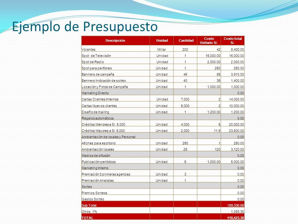 Ejemplo de Presupuesto Descripción Unidad Cantidad Costo Unitario S/. Costo total S/. VolantesMillar200428,400.00 Spot de Televisión Unidad115,000.00
