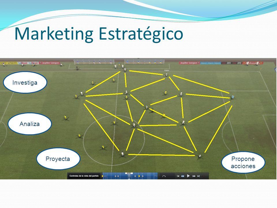 Herramientas de Marketing Mix: Promoción Actividades cuyo objetivo es: informar, persuadir y recordar las características, ventajas y beneficios del producto.