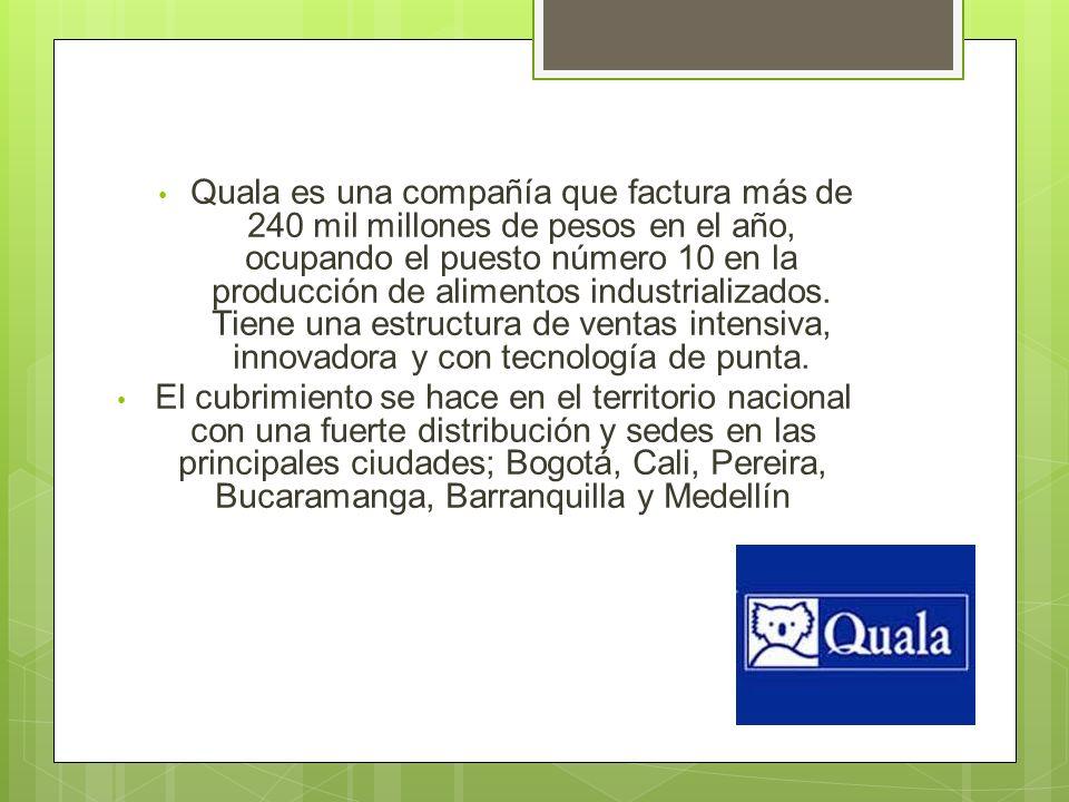 Quala es una compañía que factura más de 240 mil millones de pesos en el año, ocupando el puesto número 10 en la producción de alimentos industrializados.