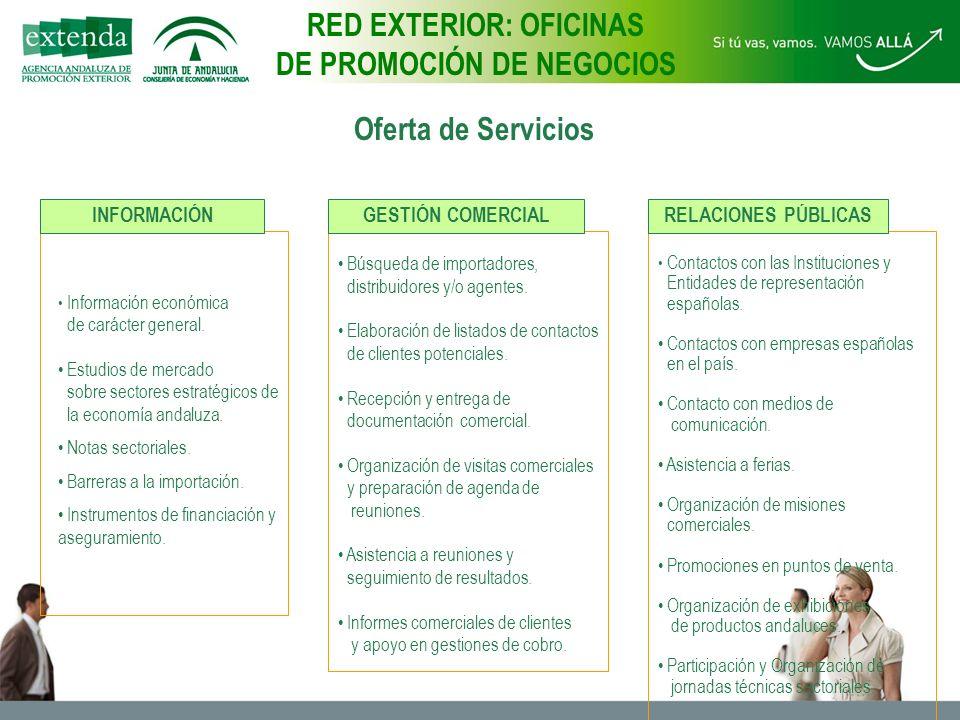 Oferta de Servicios RED EXTERIOR: OFICINAS DE PROMOCIÓN DE NEGOCIOS Información económica de carácter general.