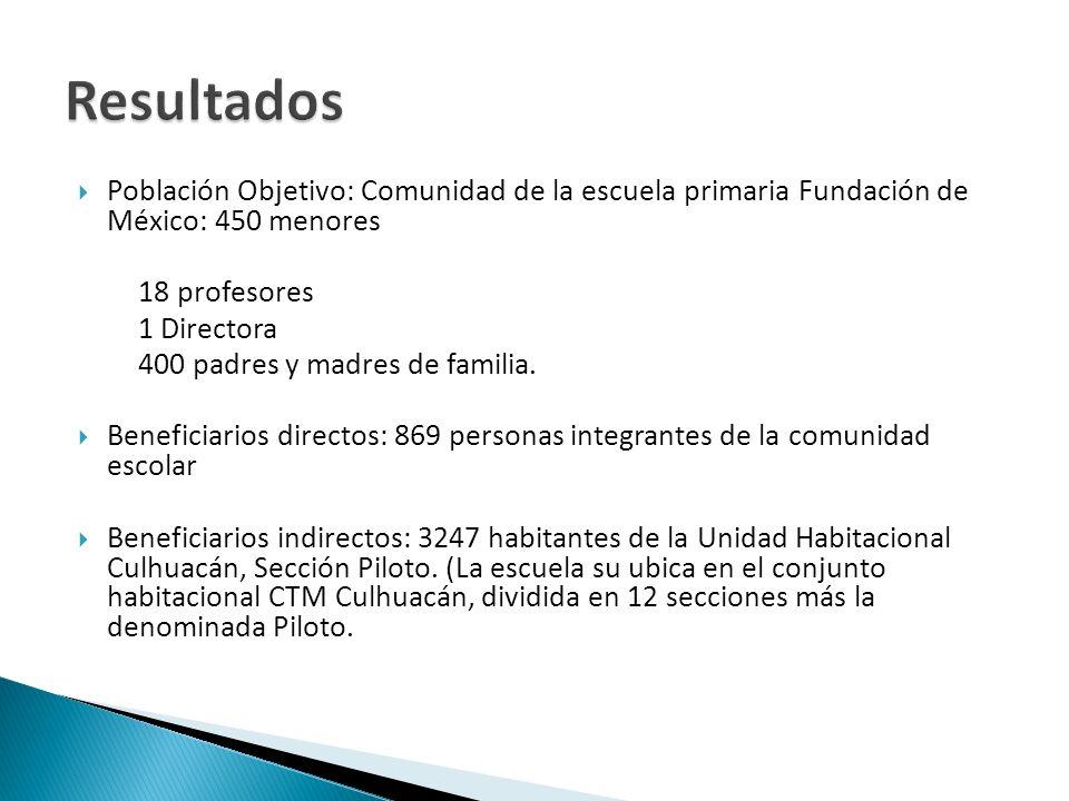 Población Objetivo: Comunidad de la escuela primaria Fundación de México: 450 menores 18 profesores 1 Directora 400 padres y madres de familia. Benefi