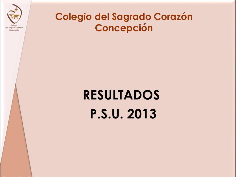 Colegio del Sagrado Corazón Concepción RESULTADOS P.S.U. 2013