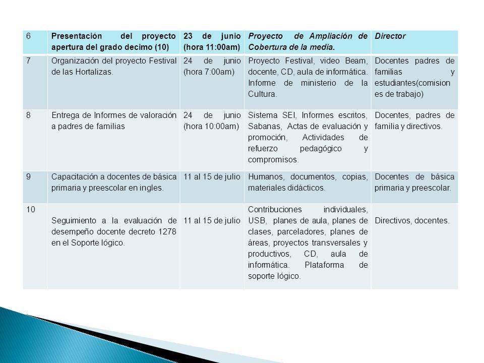6 Presentación del proyecto apertura del grado decimo (10) 23 de junio (hora 11:00am) Proyecto de Ampliación de Cobertura de la media.