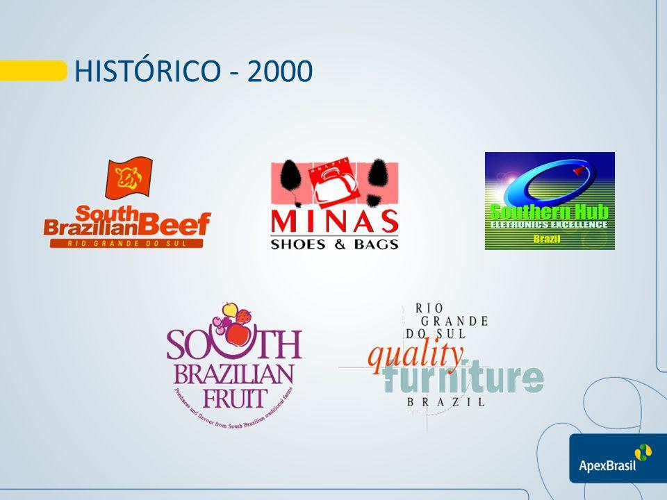 HISTÓRICO - 2000