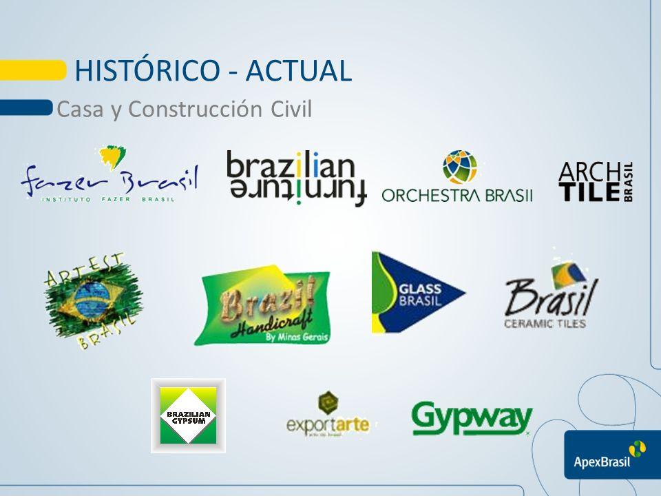 Casa y Construcción Civil HISTÓRICO - ACTUAL