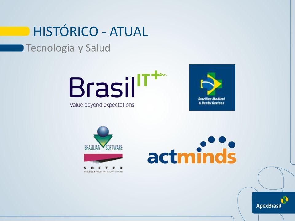 Tecnología y Salud HISTÓRICO - ATUAL