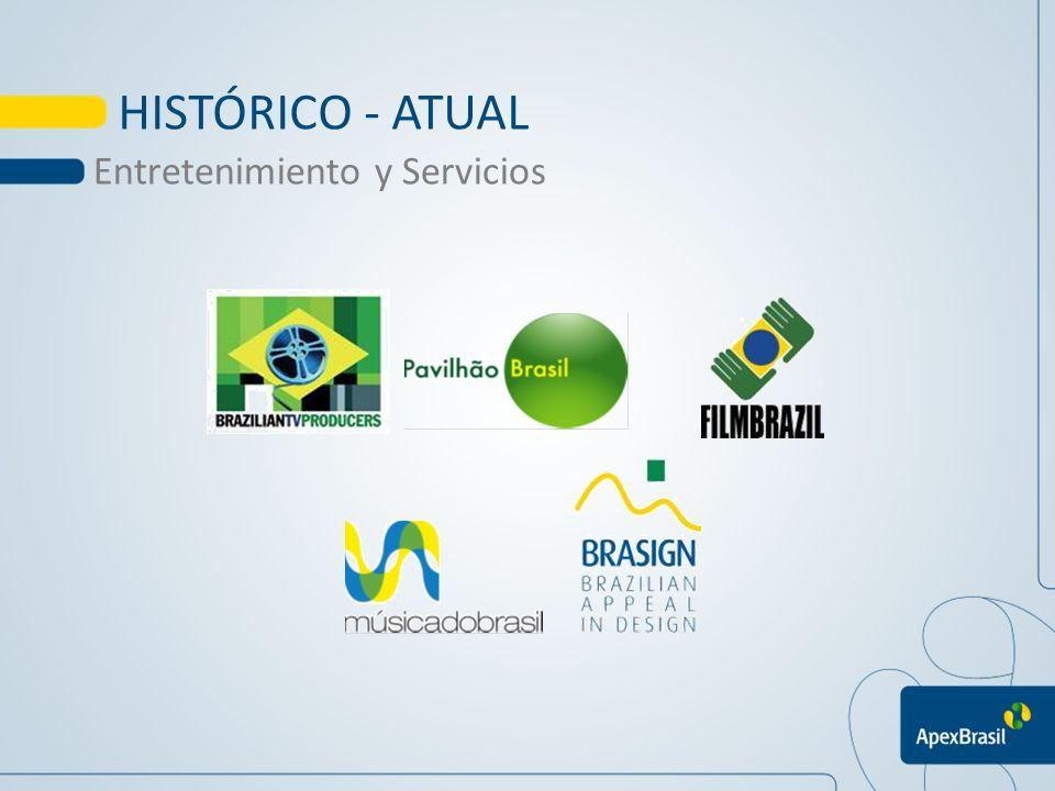 Entretenimiento y Servicios HISTÓRICO - ATUAL