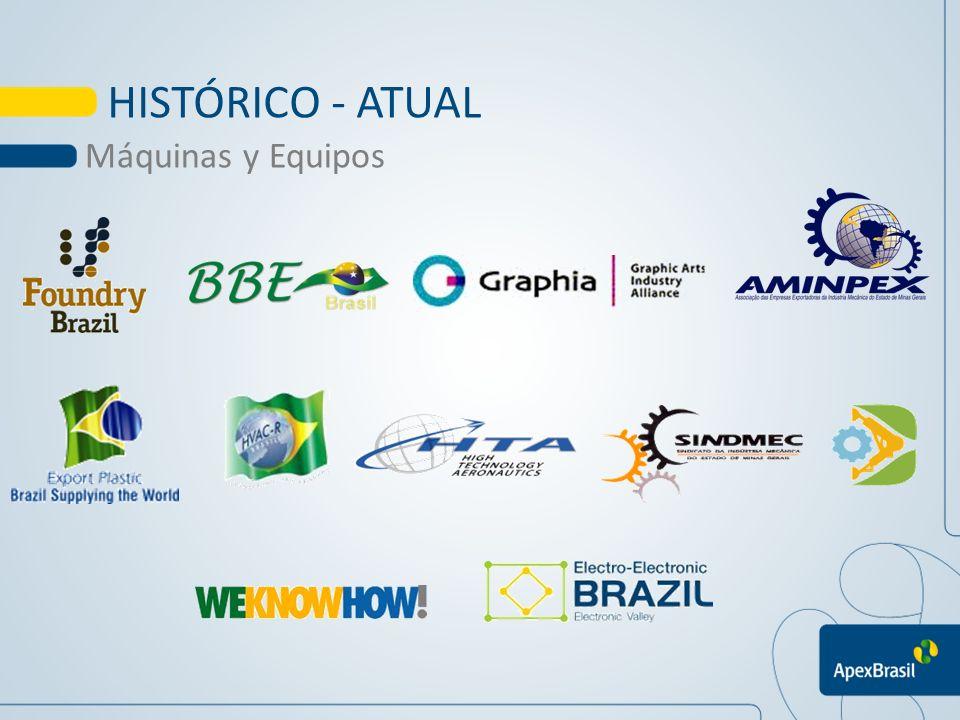 Máquinas y Equipos HISTÓRICO - ATUAL