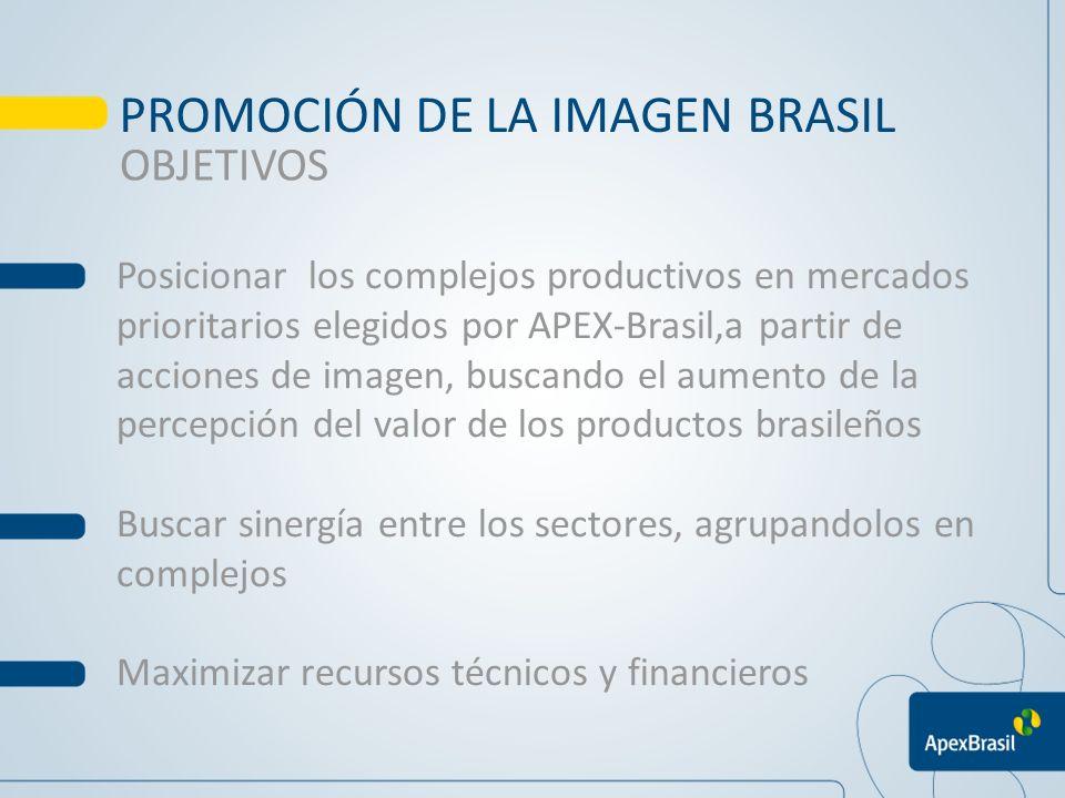 OBJETIVOS Posicionar los complejos productivos en mercados prioritarios elegidos por APEX-Brasil,a partir de acciones de imagen, buscando el aumento d