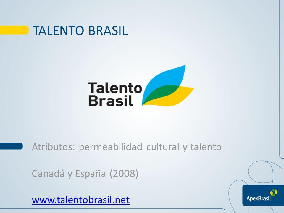 TALENTO BRASIL Atributos: permeabilidad cultural y talento Canadá y España (2008) www.talentobrasil.net