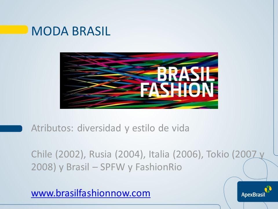MODA BRASIL Atributos: diversidad y estilo de vida Chile (2002), Rusia (2004), Italia (2006), Tokio (2007 y 2008) y Brasil – SPFW y FashionRio www.bra