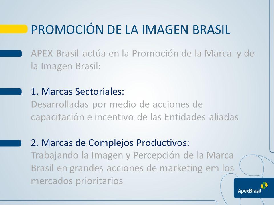 PROMOCIÓN DE LA IMAGEN BRASIL APEX-Brasil actúa en la Promoción de la Marca y de la Imagen Brasil: 1. Marcas Sectoriales: Desarrolladas por medio de a