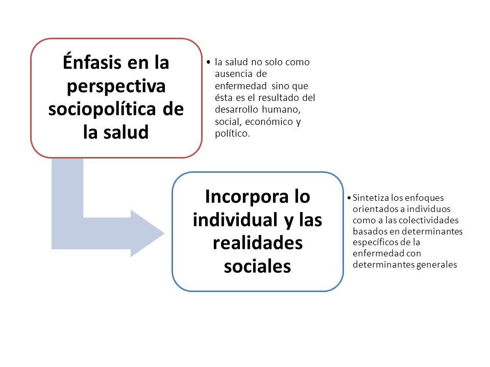 Énfasis en la perspectiva sociopolítica de la salud la salud no solo como ausencia de enfermedad sino que ésta es el resultado del desarrollo humano, social, económico y político.