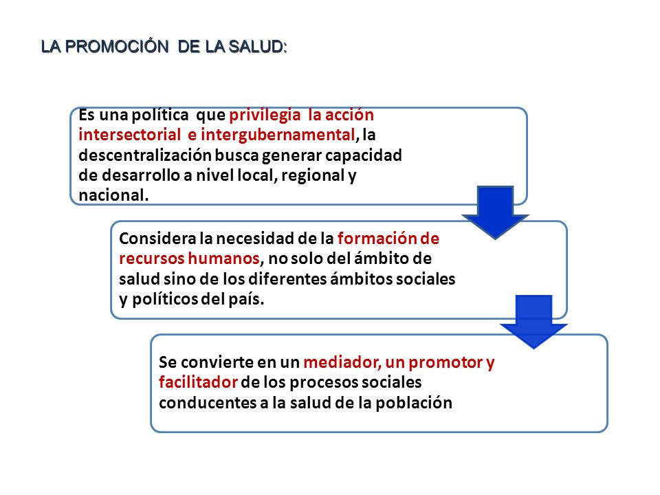 LA PROMOCIÓN DE LA SALUD: Es una política que privilegia la acción intersectorial e intergubernamental, la descentralización busca generar capacidad de desarrollo a nivel local, regional y nacional.