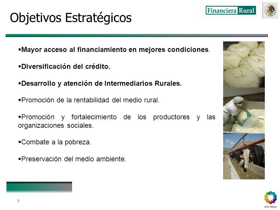 Dirección General Adjunta de Fomento y Promoción de Negocios 7 Mayor acceso al financiamiento en mejores condiciones.