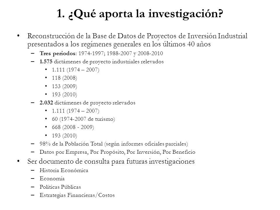 1. ¿Qué aporta la investigación? Reconstrucción de la Base de Datos de Proyectos de Inversión Industrial presentados a los regímenes generales en los