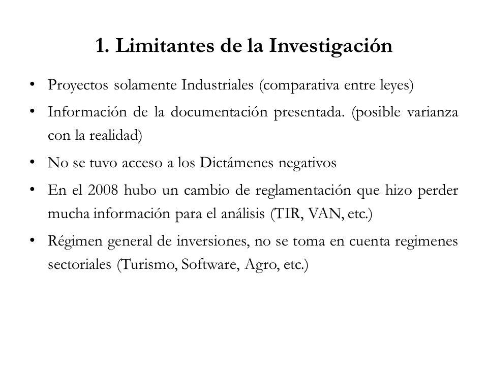 1. Limitantes de la Investigación Proyectos solamente Industriales (comparativa entre leyes) Información de la documentación presentada. (posible vari
