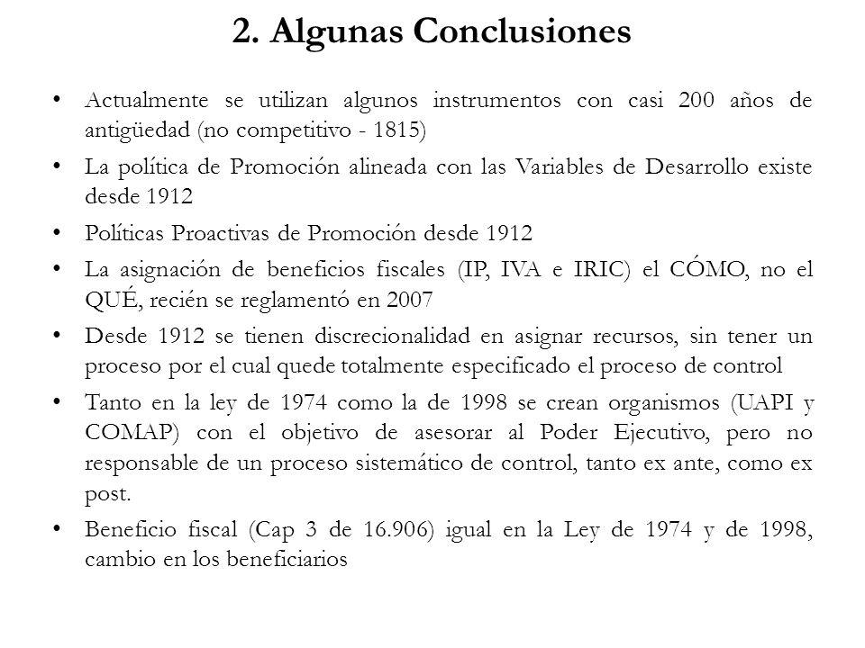 2. Algunas Conclusiones Actualmente se utilizan algunos instrumentos con casi 200 años de antigüedad (no competitivo - 1815) La política de Promoción