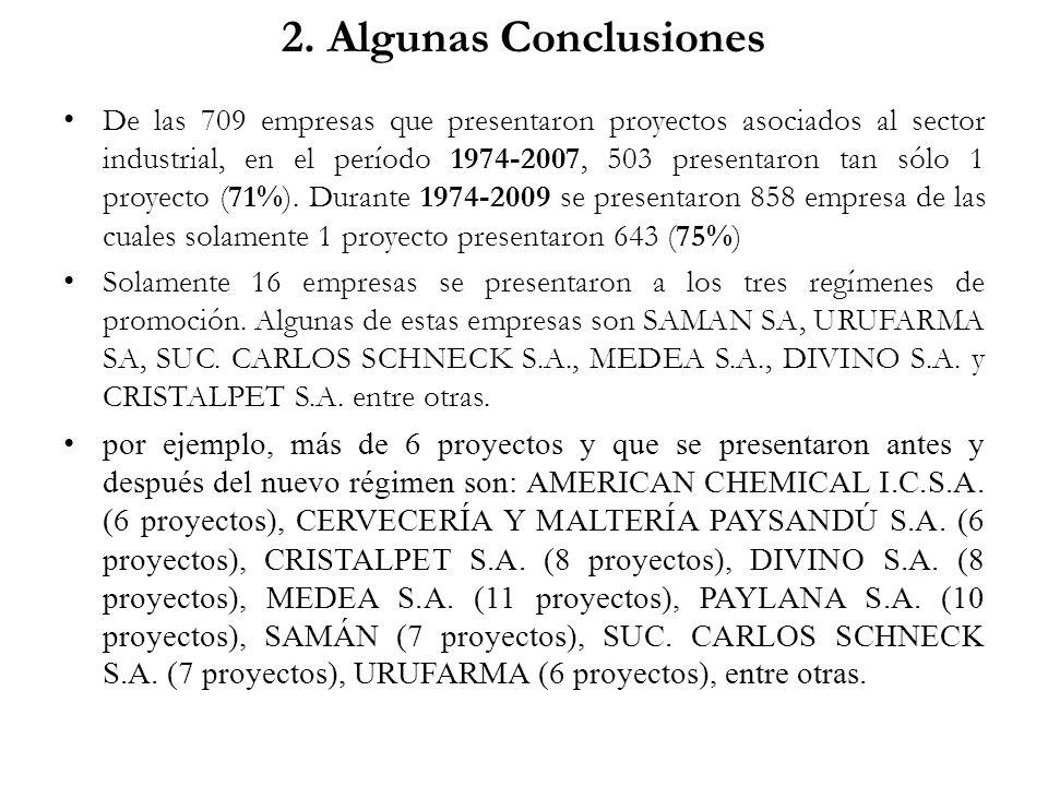 2. Algunas Conclusiones De las 709 empresas que presentaron proyectos asociados al sector industrial, en el período 1974-2007, 503 presentaron tan sól
