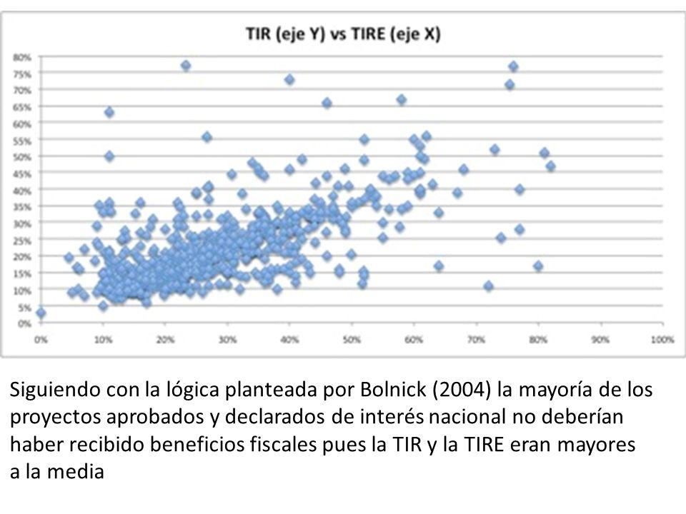 Siguiendo con la lógica planteada por Bolnick (2004) la mayoría de los proyectos aprobados y declarados de interés nacional no deberían haber recibido