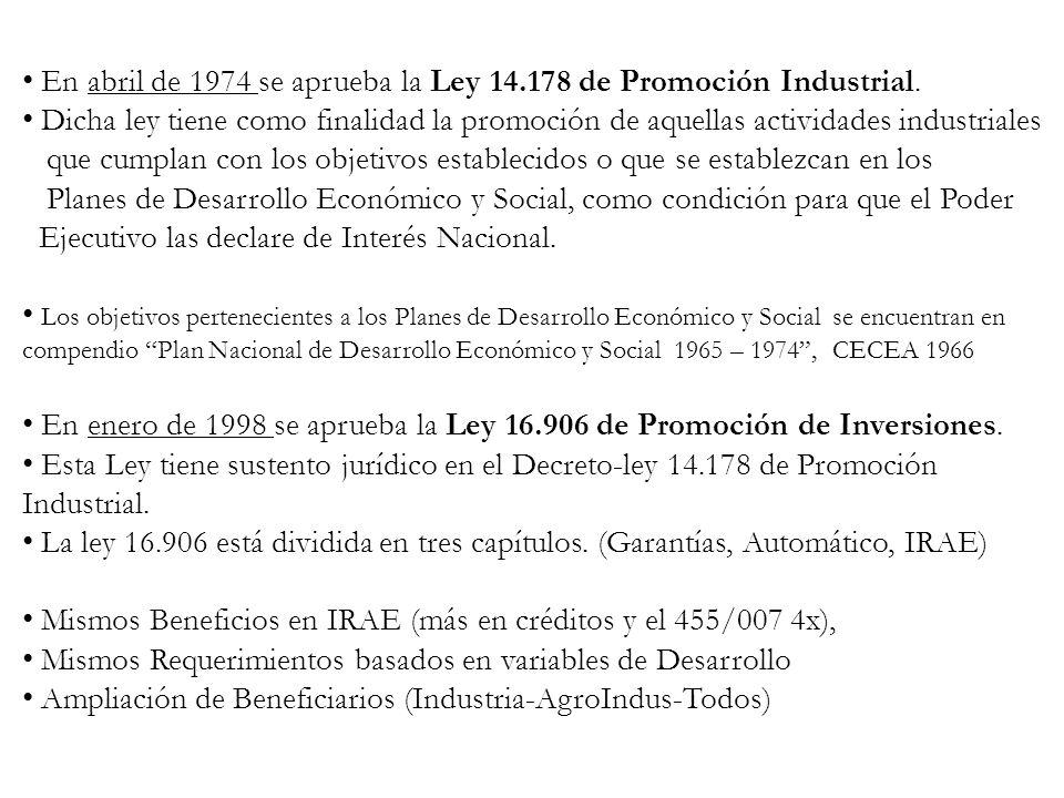 En abril de 1974 se aprueba la Ley 14.178 de Promoción Industrial. Dicha ley tiene como finalidad la promoción de aquellas actividades industriales qu