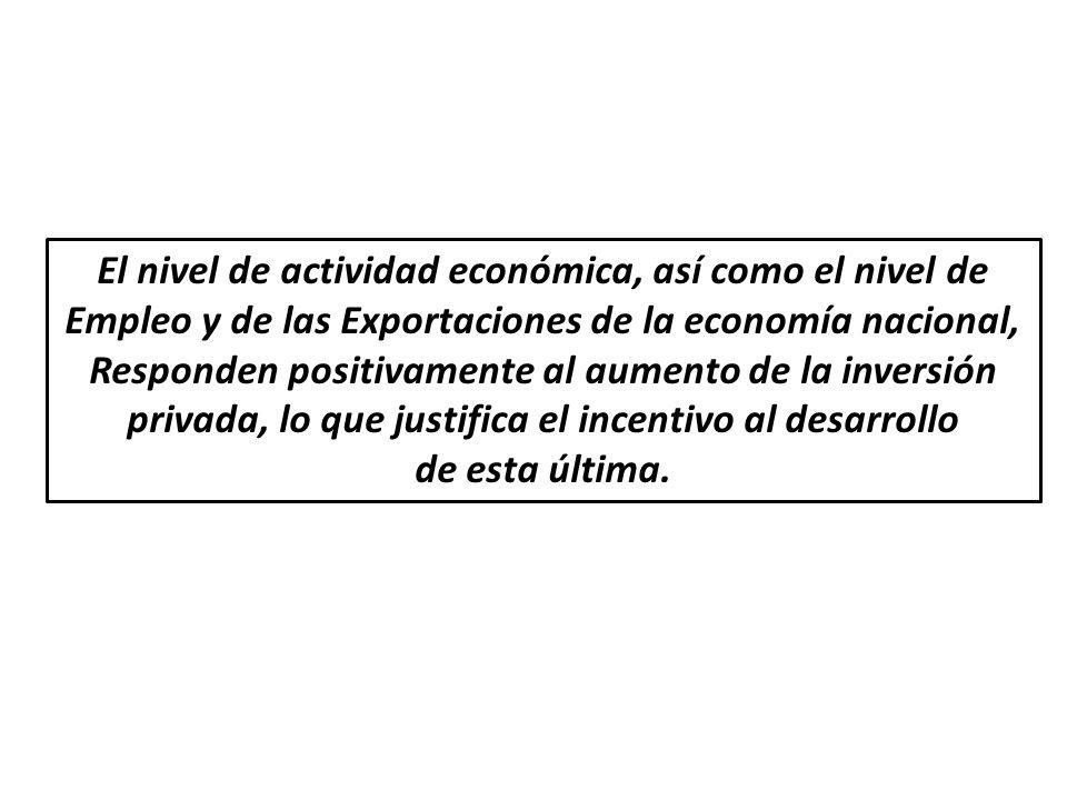 El nivel de actividad económica, así como el nivel de Empleo y de las Exportaciones de la economía nacional, Responden positivamente al aumento de la