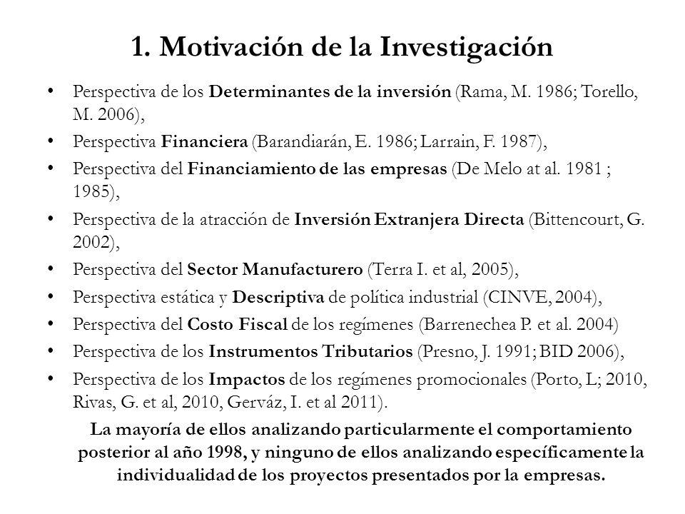 1. Motivación de la Investigación Perspectiva de los Determinantes de la inversión (Rama, M. 1986; Torello, M. 2006), Perspectiva Financiera (Barandia