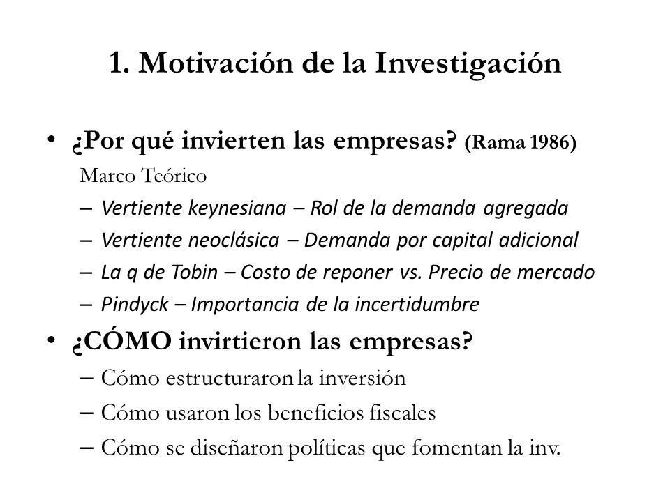 1. Motivación de la Investigación ¿Por qué invierten las empresas? (Rama 1986) Marco Teórico – Vertiente keynesiana – Rol de la demanda agregada – Ver