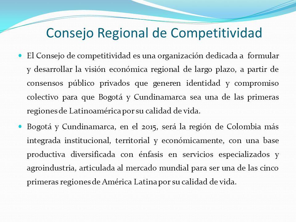 Consejo Regional de Competitividad El Consejo de competitividad es una organización dedicada a formular y desarrollar la visión económica regional de