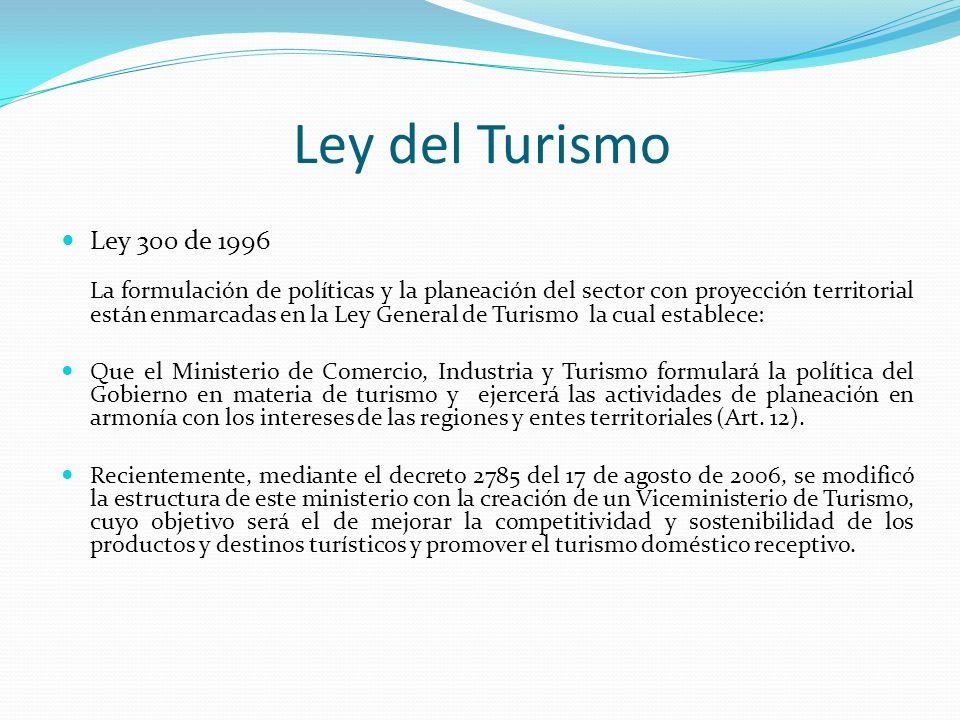 Ley del Turismo Ley 300 de 1996 La formulación de políticas y la planeación del sector con proyección territorial están enmarcadas en la Ley General d