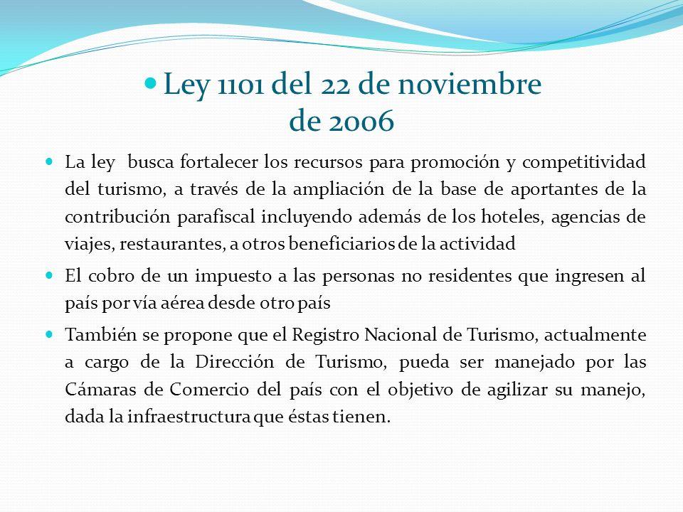 GIRARDOT Artículo 18.Banco de Proyectos Turísticos.