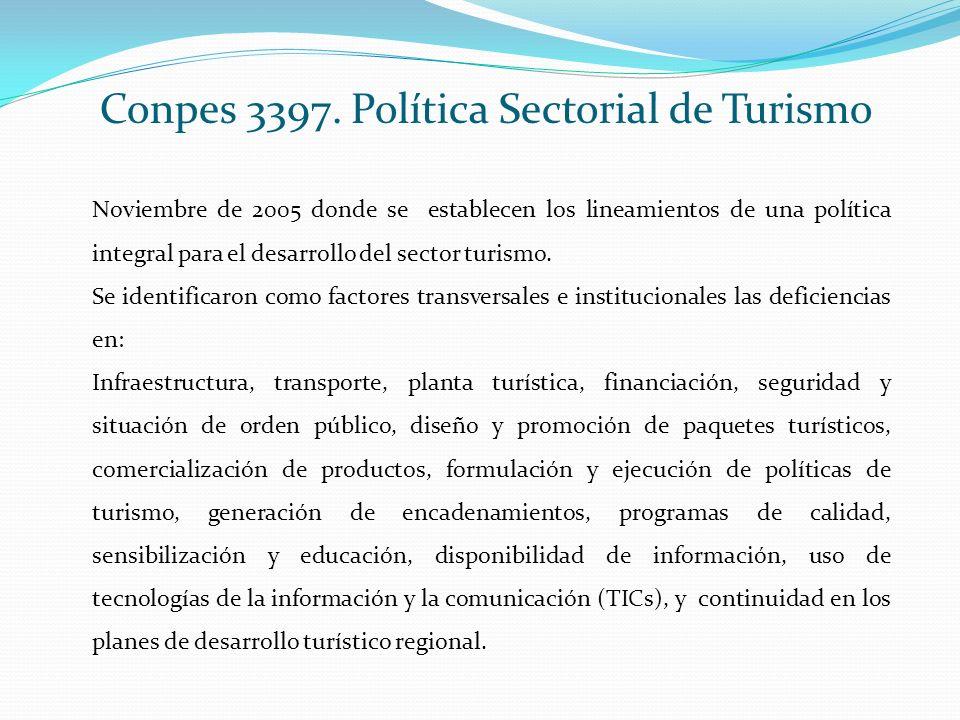 Conpes 3397. Política Sectorial de Turismo Noviembre de 2005 donde se establecen los lineamientos de una política integral para el desarrollo del sect