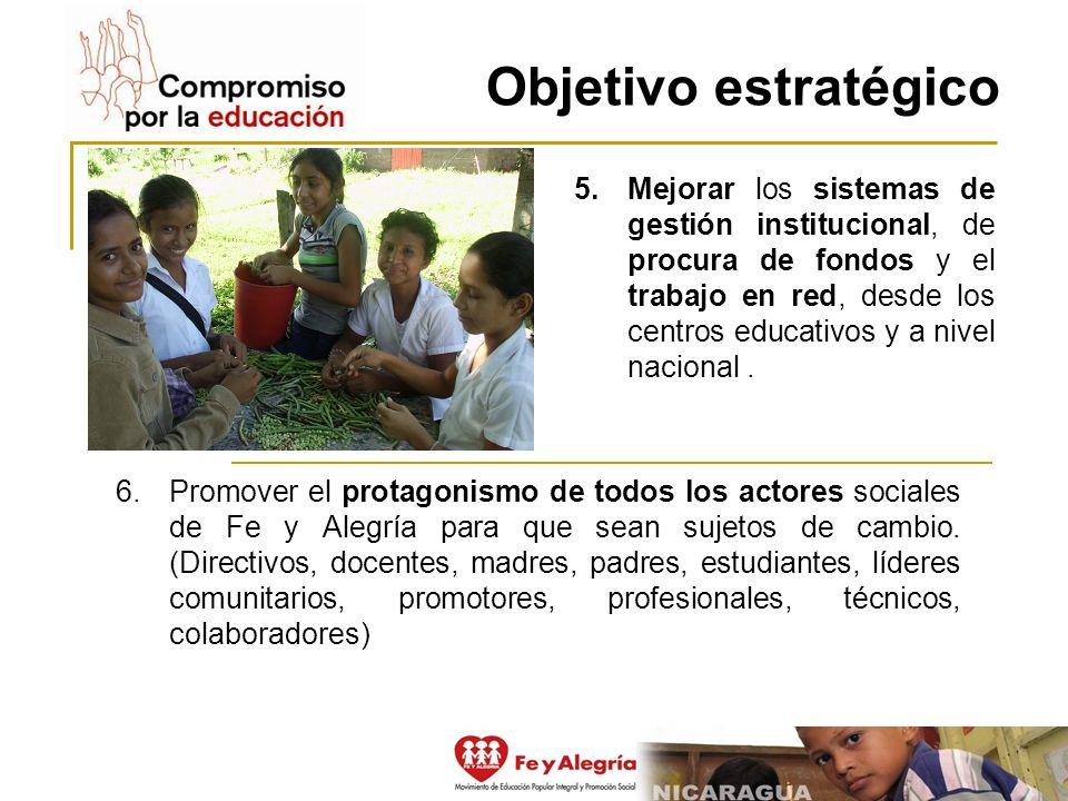 Objetivo estratégico 5.Mejorar los sistemas de gestión institucional, de procura de fondos y el trabajo en red, desde los centros educativos y a nivel