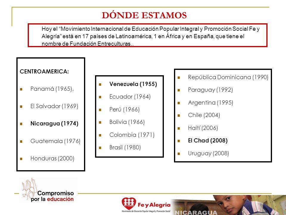 CENTROAMERICA: Panamá (1965), El Salvador (1969) Nicaragua (1974) Guatemala (1976) Honduras (2000) DÓNDE ESTAMOS Hoy el Movimiento Internacional de Ed