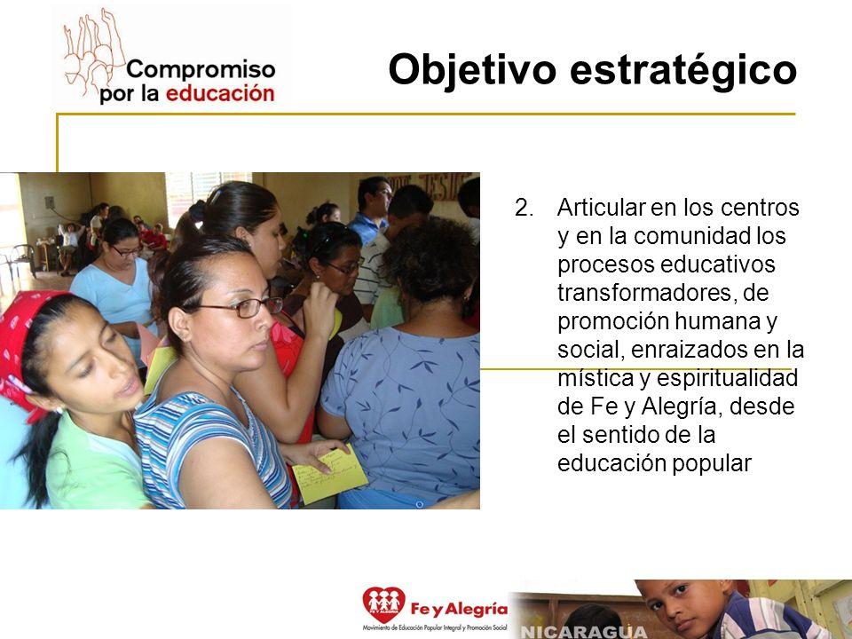 Objetivo estratégico 2.Articular en los centros y en la comunidad los procesos educativos transformadores, de promoción humana y social, enraizados en