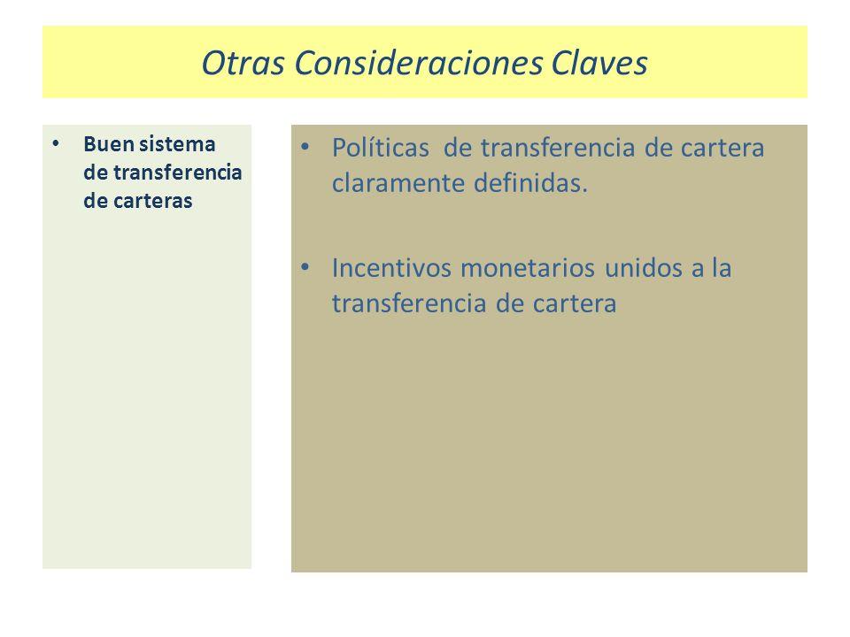 Otras Consideraciones Claves Buen sistema de transferencia de carteras Políticas de transferencia de cartera claramente definidas. Incentivos monetari