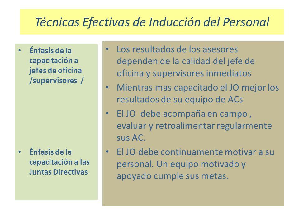 Técnicas Efectivas de Inducción del Personal Énfasis de la capacitación a jefes de oficina /supervisores / Énfasis de la capacitación a las Juntas Dir