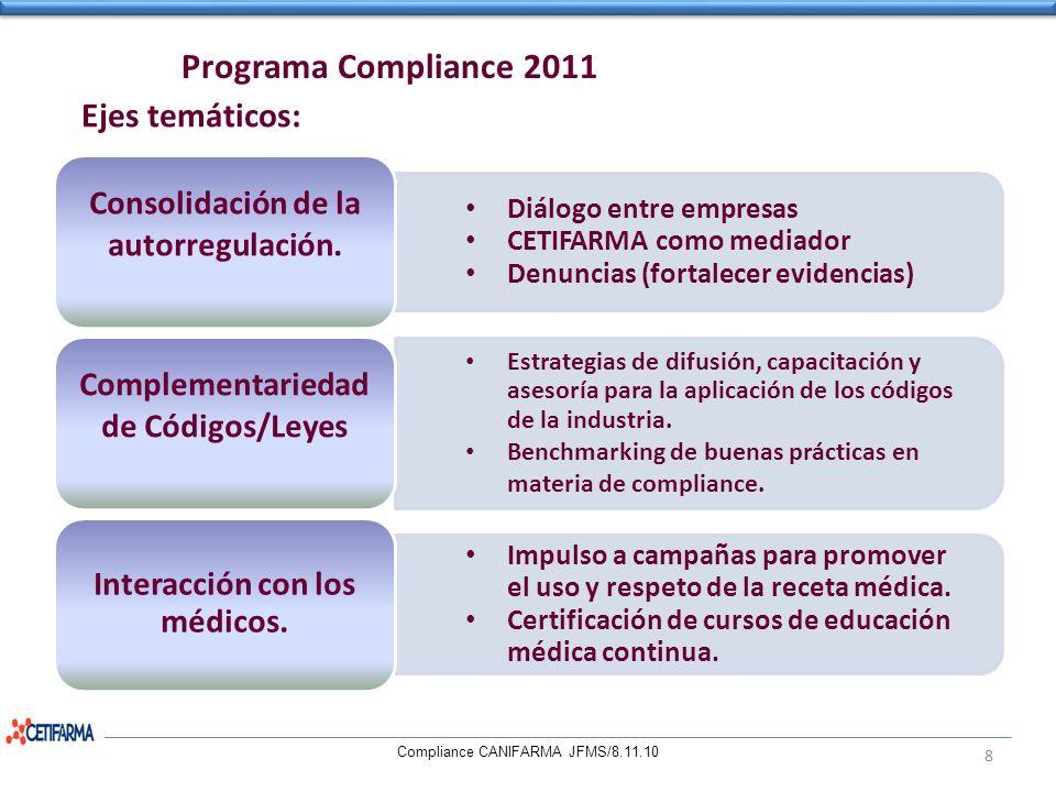 Programa Compliance 2011 Ejes temáticos: 8 Compliance CANIFARMA JFMS/8.11.10 Diálogo entre empresas CETIFARMA como mediador Denuncias (fortalecer evid