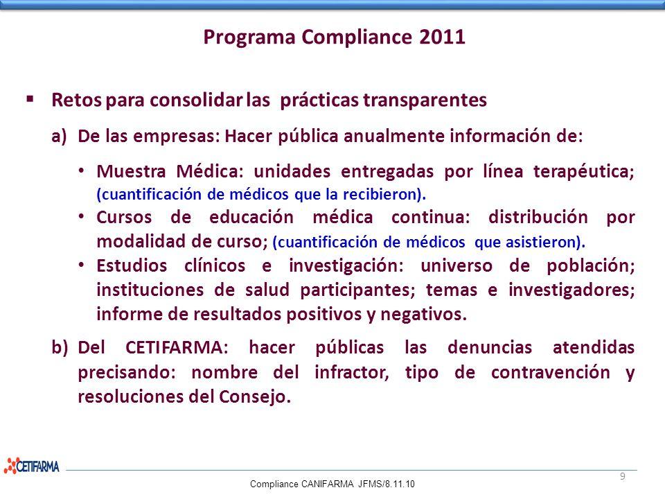 Retos para consolidar las prácticas transparentes a)De las empresas: Hacer pública anualmente información de: Muestra Médica: unidades entregadas por