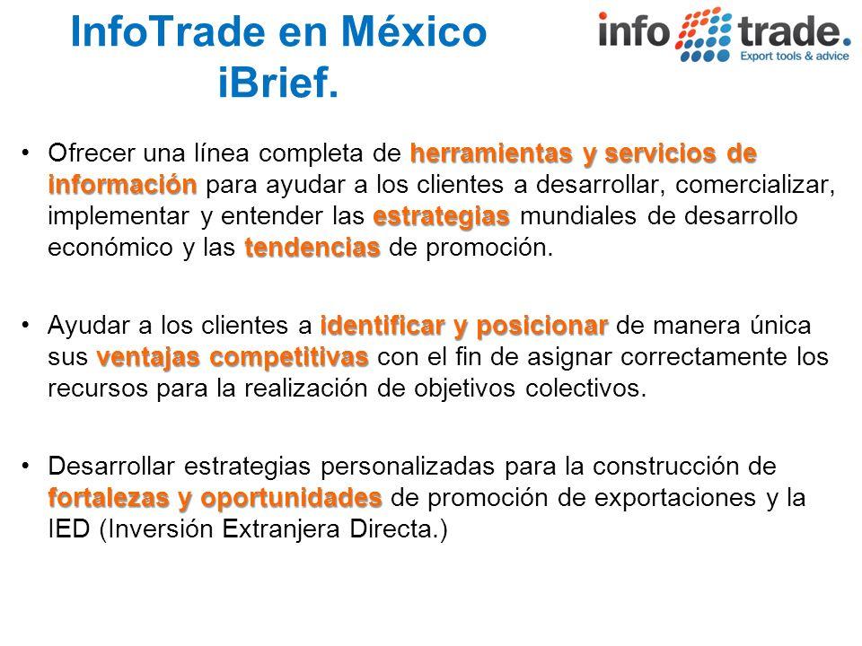 InfoTrade en México iBrief.