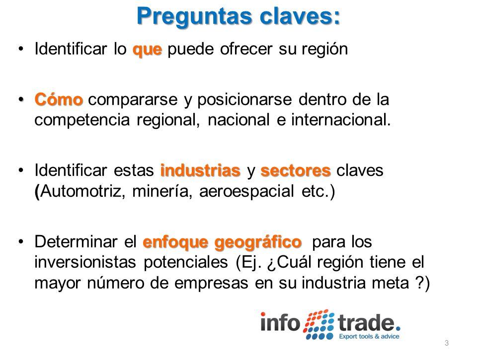 Preguntas claves: queIdentificar lo que puede ofrecer su región CómoCómo compararse y posicionarse dentro de la competencia regional, nacional e internacional.