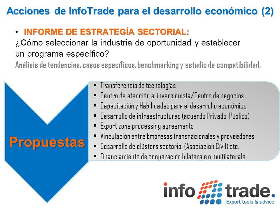 Acciones de InfoTrade para el desarrollo económico (2) INFORME DE ESTRATEGÍA SECTORIAL:INFORME DE ESTRATEGÍA SECTORIAL: ¿Cómo seleccionar la industria de oportunidad y establecer un programa específico.