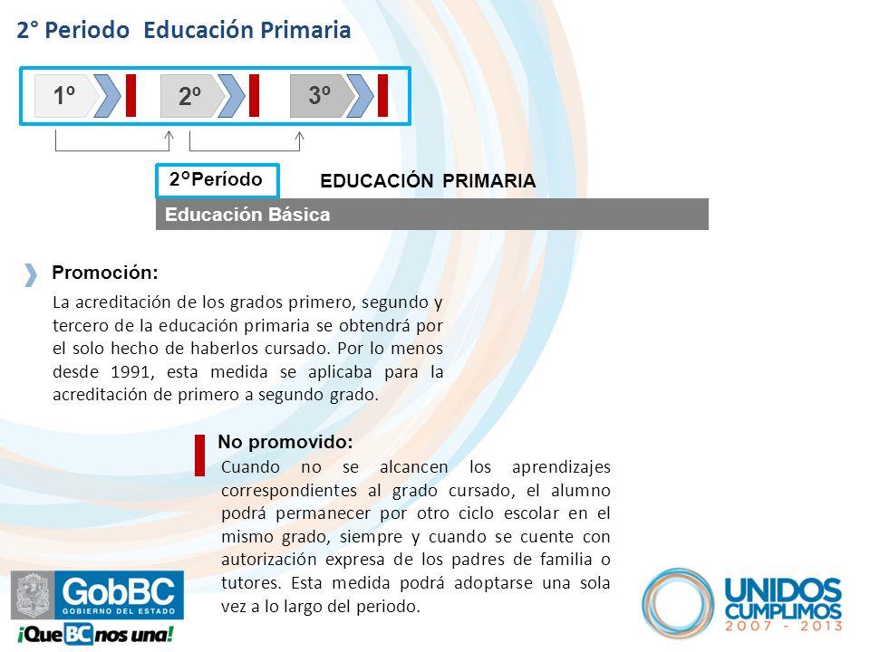 2°Período 1º2º3º Educación Básica EDUCACIÓN PRIMARIA La acreditación de los grados primero, segundo y tercero de la educación primaria se obtendrá por el solo hecho de haberlos cursado.