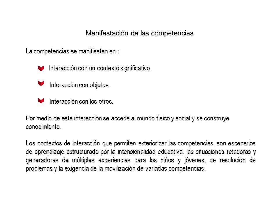 Manifestación de las competencias La competencias se manifiestan en : Interacción con un contexto significativo. Interacción con un contexto significa