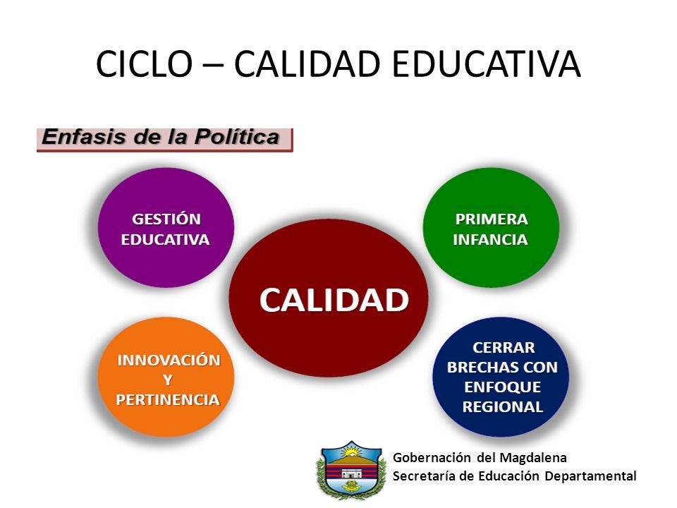 CICLO – CALIDAD EDUCATIVA Gobernación del Magdalena Secretaría de Educación Departamental