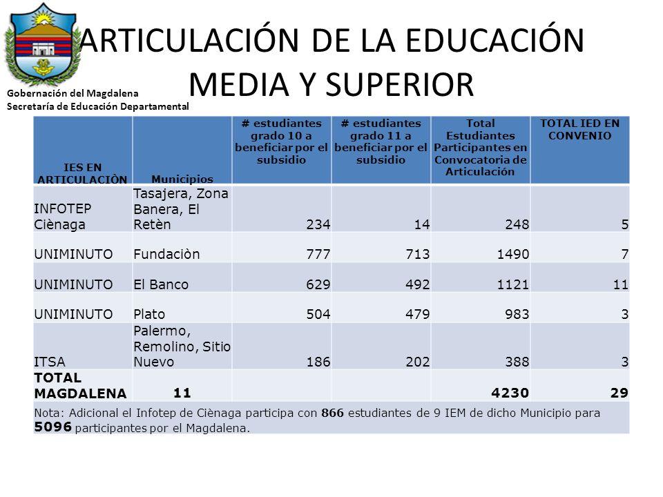 ARTICULACIÓN DE LA EDUCACIÓN MEDIA Y SUPERIOR IES EN ARTICULACIÒNMunicipios # estudiantes grado 10 a beneficiar por el subsidio # estudiantes grado 11