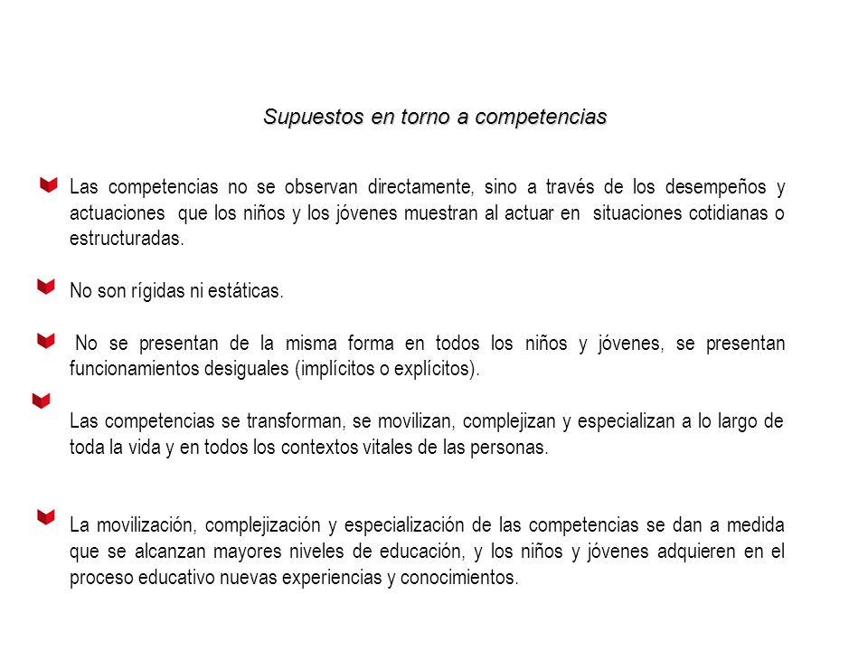 Supuestos en torno a competencias Las competencias no se observan directamente, sino a través de los desempeños y actuaciones que los niños y los jóve